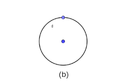 Kedudukan titik dan garis terhadap lingkaran