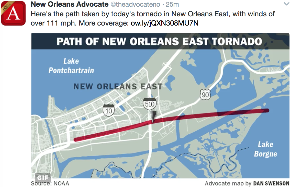 Mike Smith Enterprises Blog New Orleans Your Forecasts Were