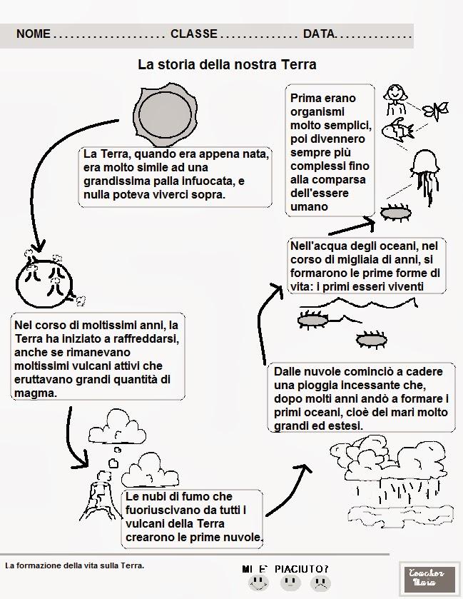 Teacher maia il blog della maestra maia schede for Puoi ottenere un prestito per la terra