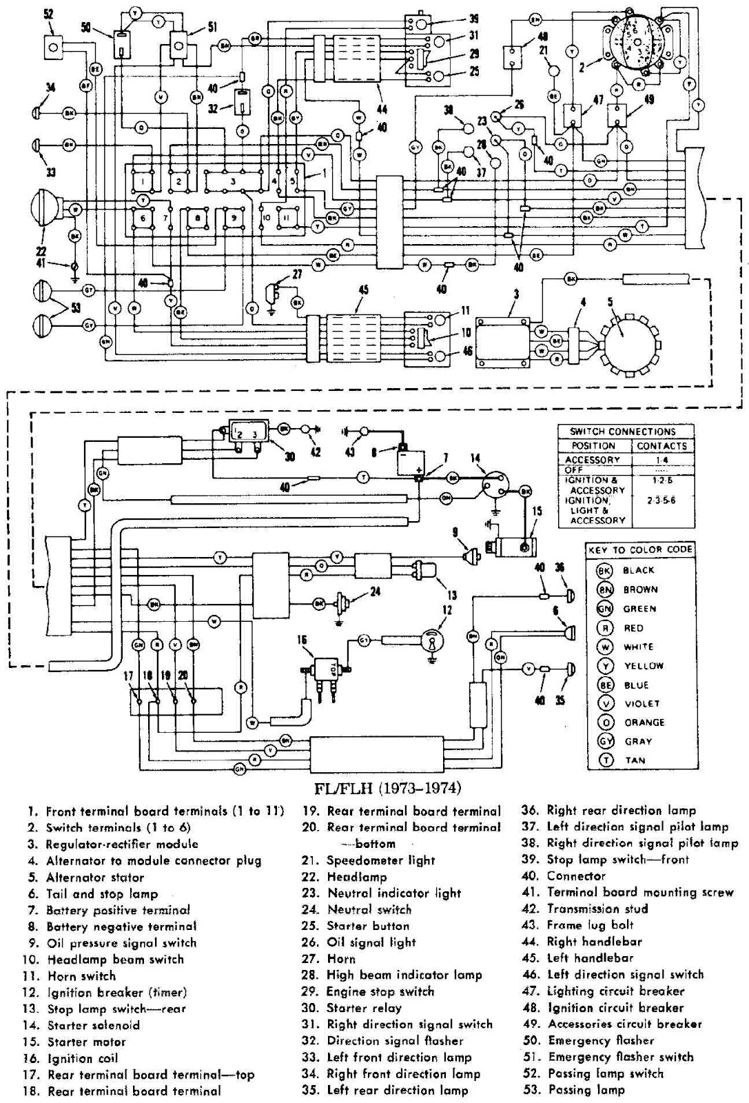 harley davidson fl flh 1973 74 motorcycle electrical 1989 flht wiring diagram Light Switch Wiring Diagram