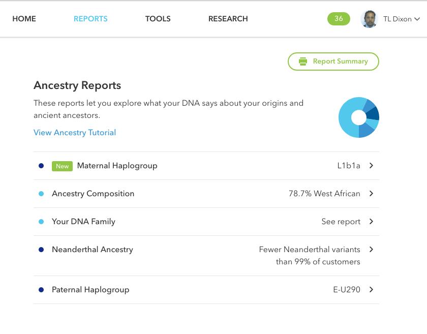 Roots & Recombinant DNA: 23andMe MtDNA Haplogroup report