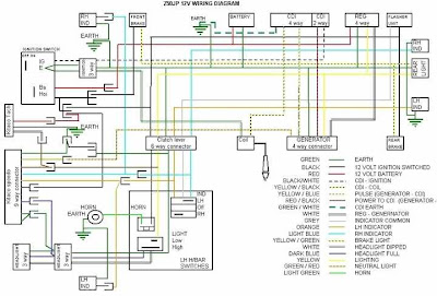 Honda Z50JP Motorcycle 12V Wiring Diagram | All about ...