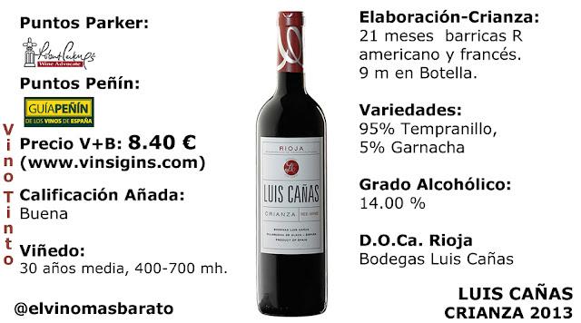 Comprar Luis Cañas Crianza 2013 al mejor precio toda la información en tu blog de vino