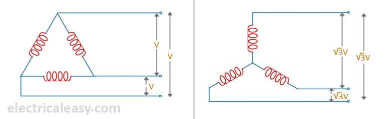 types of ac power distribution systems  electricaleasy