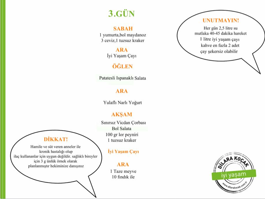 6e34438d5e223 Malzemeleri bulamazanız, mevsme göre değiştirbilirsiniz, ıspanak yerine  semizotu salatası, narlı yerine çilekli yoğurt neden olmasın ki :) Aç  kalmanızın ...