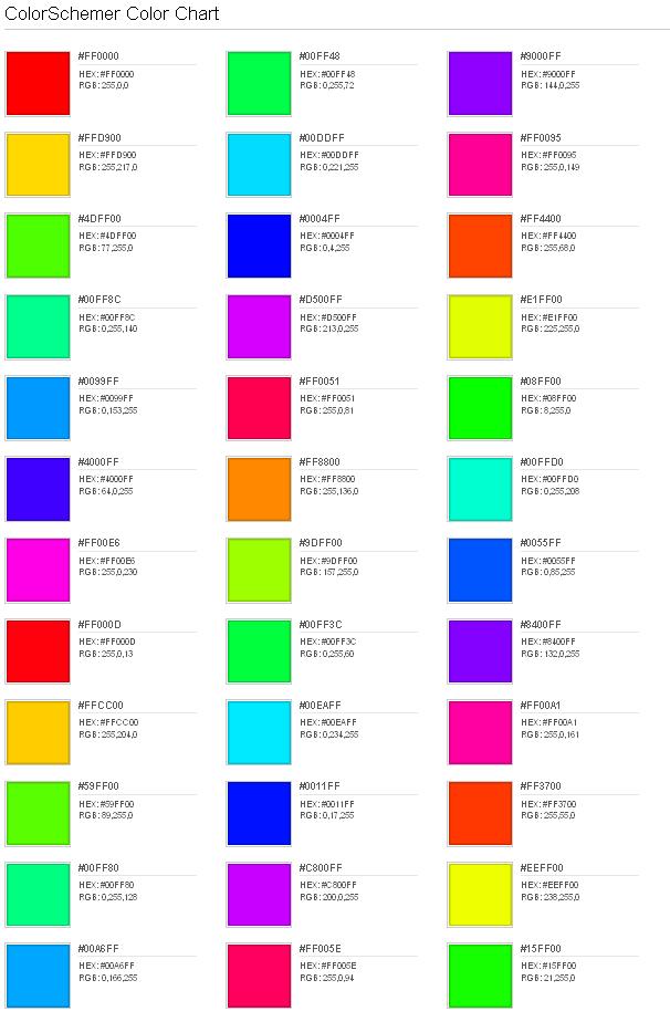 Sobre Colores: En busca de la armonía del color en el diseño