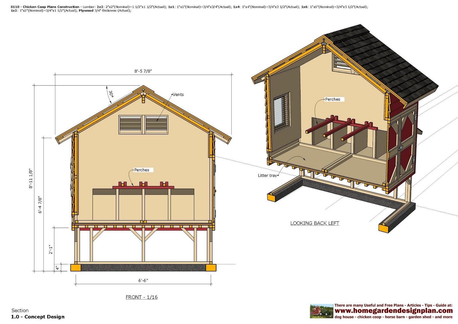 Home garden plans s110 chicken coop plans chicken for 3 chicken coop