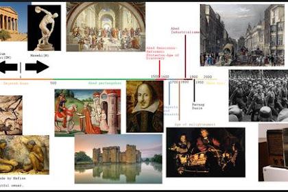 Peristiwa-peristiwa penting di Eropa  | Sejarah peminatan XI KD 3.3