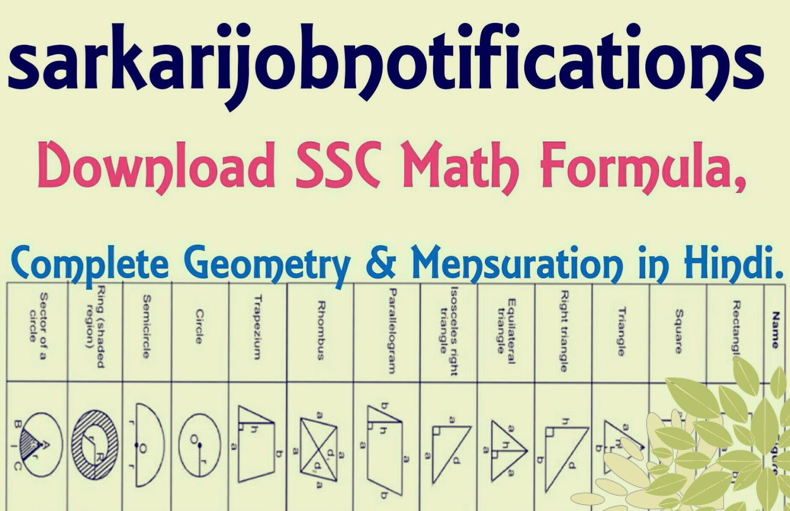 Download SSC Math Formula, Complete Geometry & Mensuration