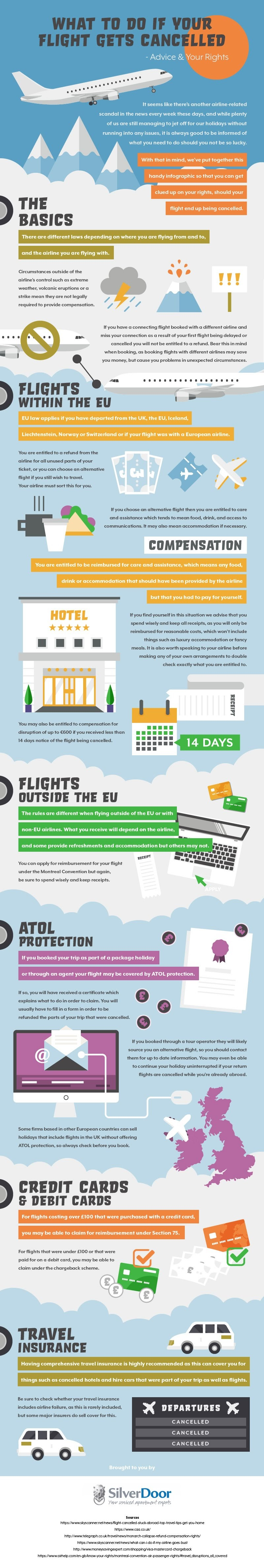 What To Do If Your Flight Gets Cancelled #Infographic