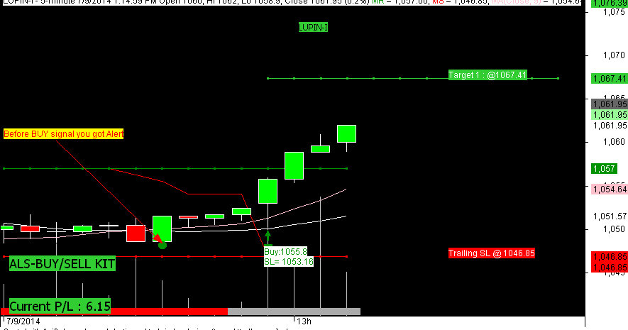 Free nse option trading software