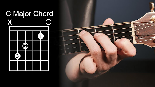 Belajar Chord dan kunci gitar dasar (C) mayor