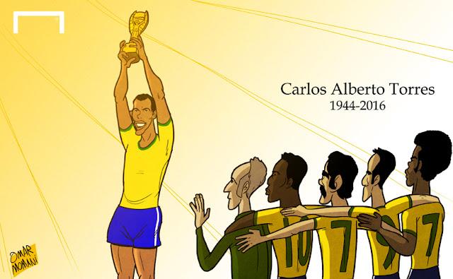 Carlos Alberto cartoon