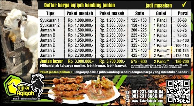 Harga Catering Aqiqah Surabaya 2019