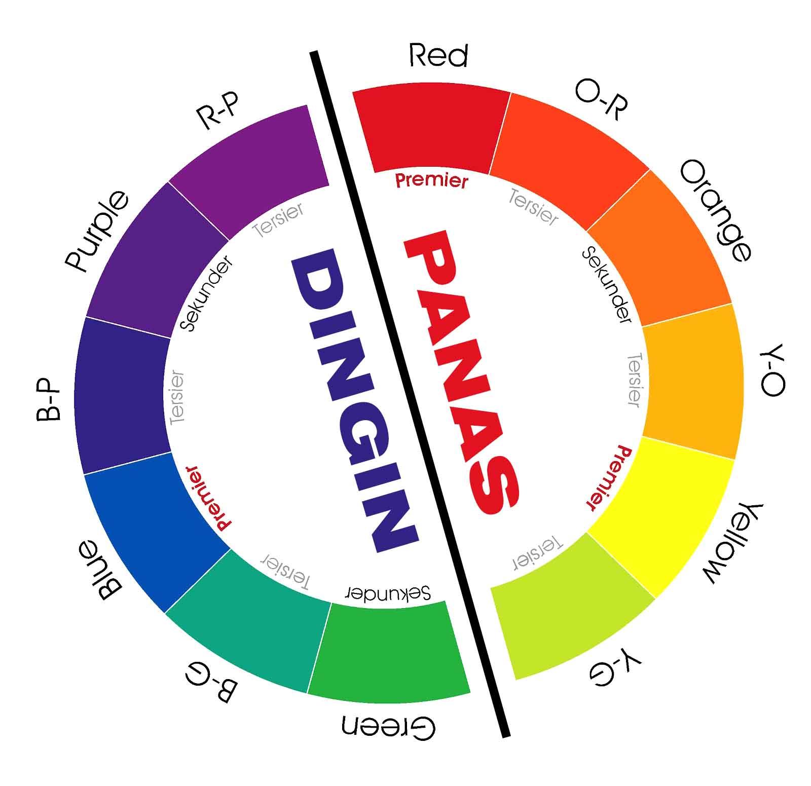 Pengertian warna panas dan contohnya grafis media pengertian warna panas dan contohnya ccuart Gallery
