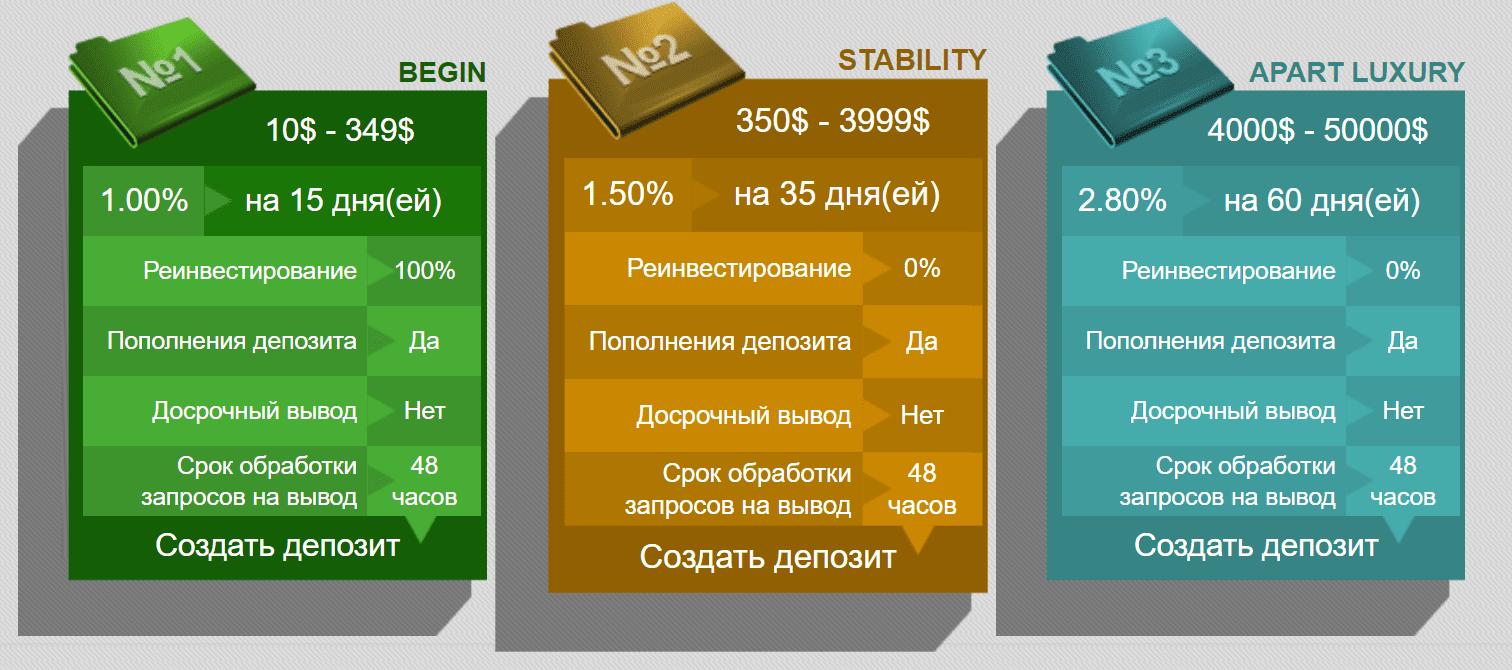 Инвестиционные планы Vintage Alliance