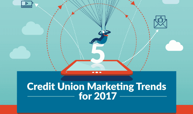 5 Credit Union Marketing Trends for 2017
