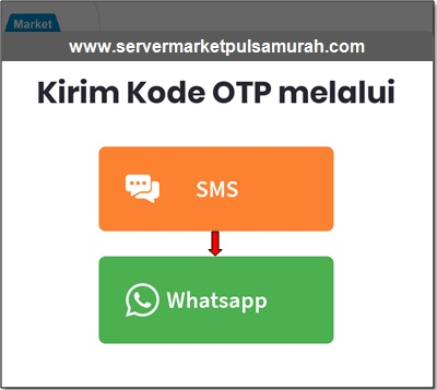 validasi OTP market mobile topup