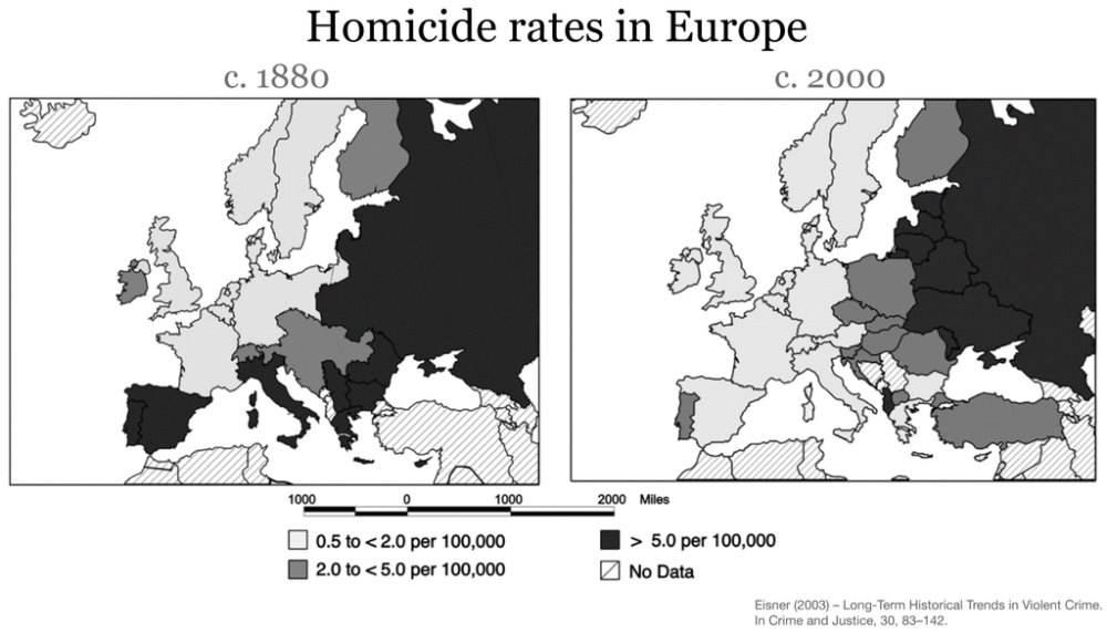 Homicide rates in Europe (1880 - 2000)