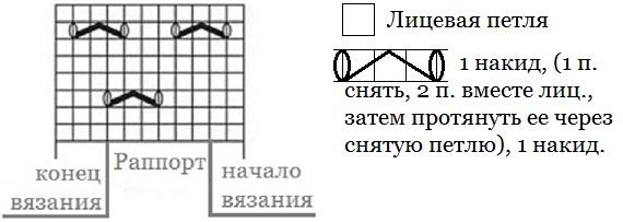 korotkie noski spicami shema i opisanie vyazaniya