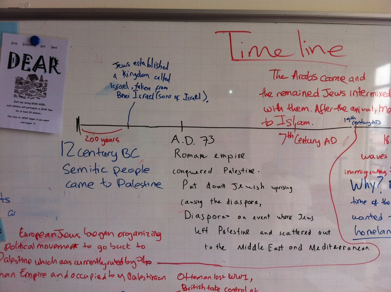 Ais 8th Grade Social Stu S Timeline From The Reading