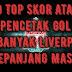 10 Top Skor Atau Pencetak Gol Terbanyak Liverpool Sepanjang Masa