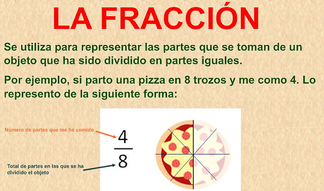 http://math.rice.edu/~lanius/fractions/spfrac.html