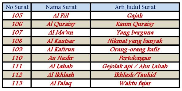 Muhammad adalah Al-quran