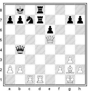 Posición de la partida de ajedrez Geller - Debarnot (Las Palmas, 1976)