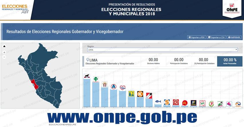 ONPE: Resultados Oficiales en la Región LIMA - Elecciones Regionales y Municipales 2018 (7 Octubre) www.onpe.gob.pe