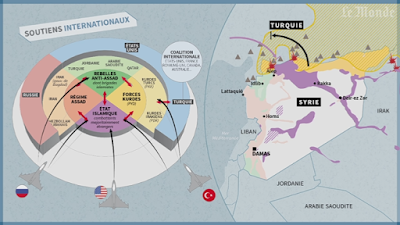 http://www.lemonde.fr/proche-orient/video/2015/10/27/comprendre-la-situation-en-syrie-en-5-minutes_4798012_3218.html