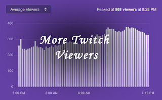 more twitch viewers