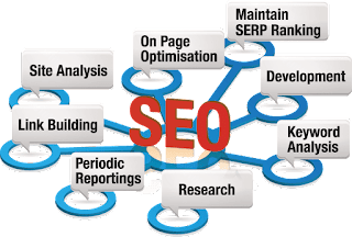 seo work from home,seo work process,seo work profile,seo work at home,seo framework,how does seo work with google,seo word search,seo off page work