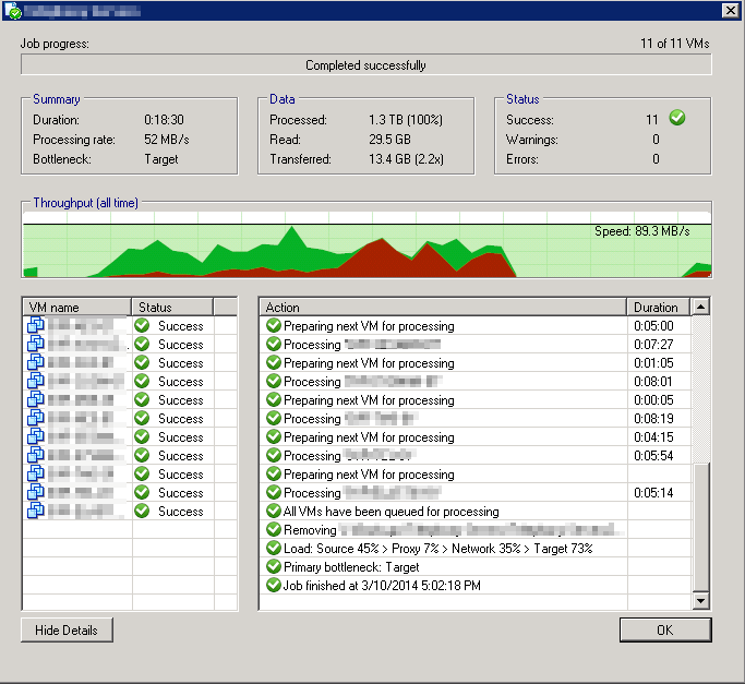 JKB Networks - The Jablowski blog: Veeam backups fail - NFC