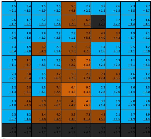 5sinif Matematik Ondalik Kesirlerde Toplama Işlemi Boyama Etkinliği