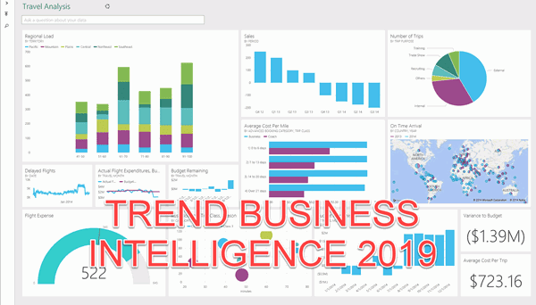 trend business intelligence