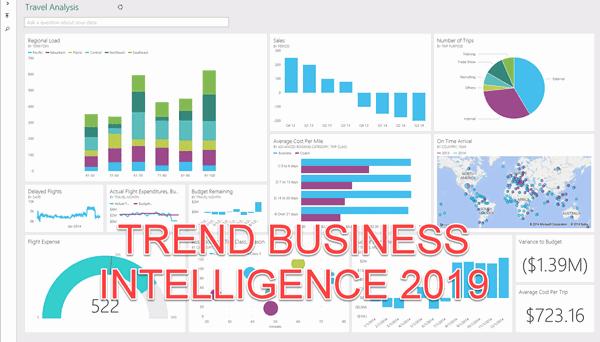 trend business intelligence
