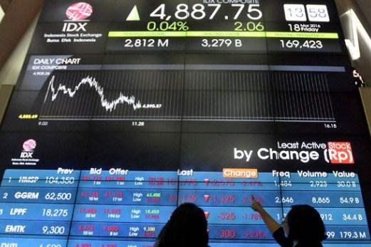 Fungsi dan Cara Kerja Bursa Efek Indonesia