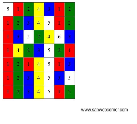 set the background color based on the table cell value with the help ...