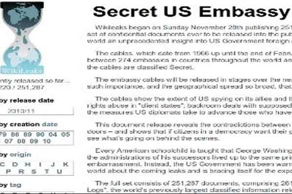 Dokumen Rahasia WikiLeaks: Dengan Taktik Beri Bantuan, China Berencana Sekulerkan Muslim RI