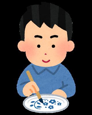 絵付けのイラスト(男性)