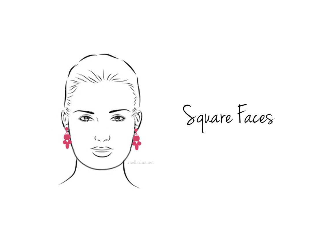 Flattering Haircuts for Every Face Shape (Guest Post) | Raellarina ...