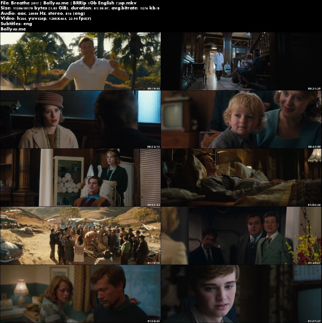 Breathe 2017 BRRip 350Mb Full English Movie Download 480p ESub