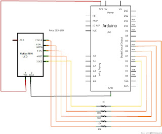 miguel fotovoltaica@gmail com   Leganés emoncms   Página 3