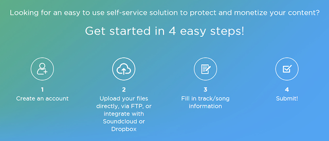 "The marketing of Self Servide CID by AdRev.  ""Looking for an easy to use self-service solution to protect and monetize your content?  Get started in 4 easy steps!"""