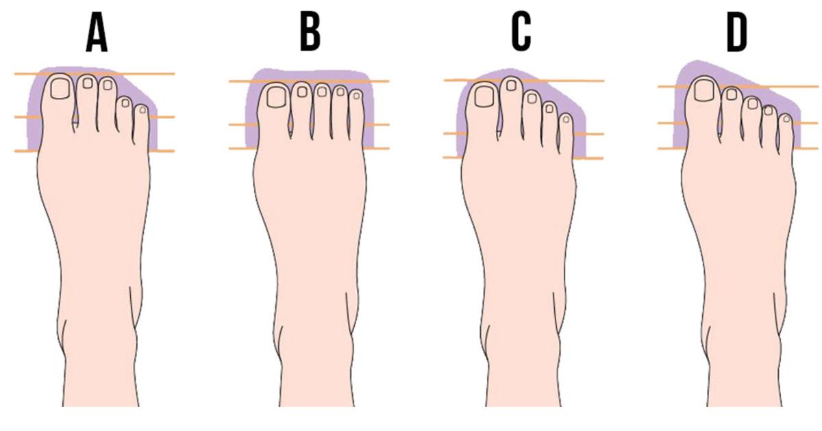O que seu tipo de pé revela sobre a sua personalidade?