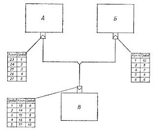 Схема электрических соединений блока датчиков однооборотного электрического механизма