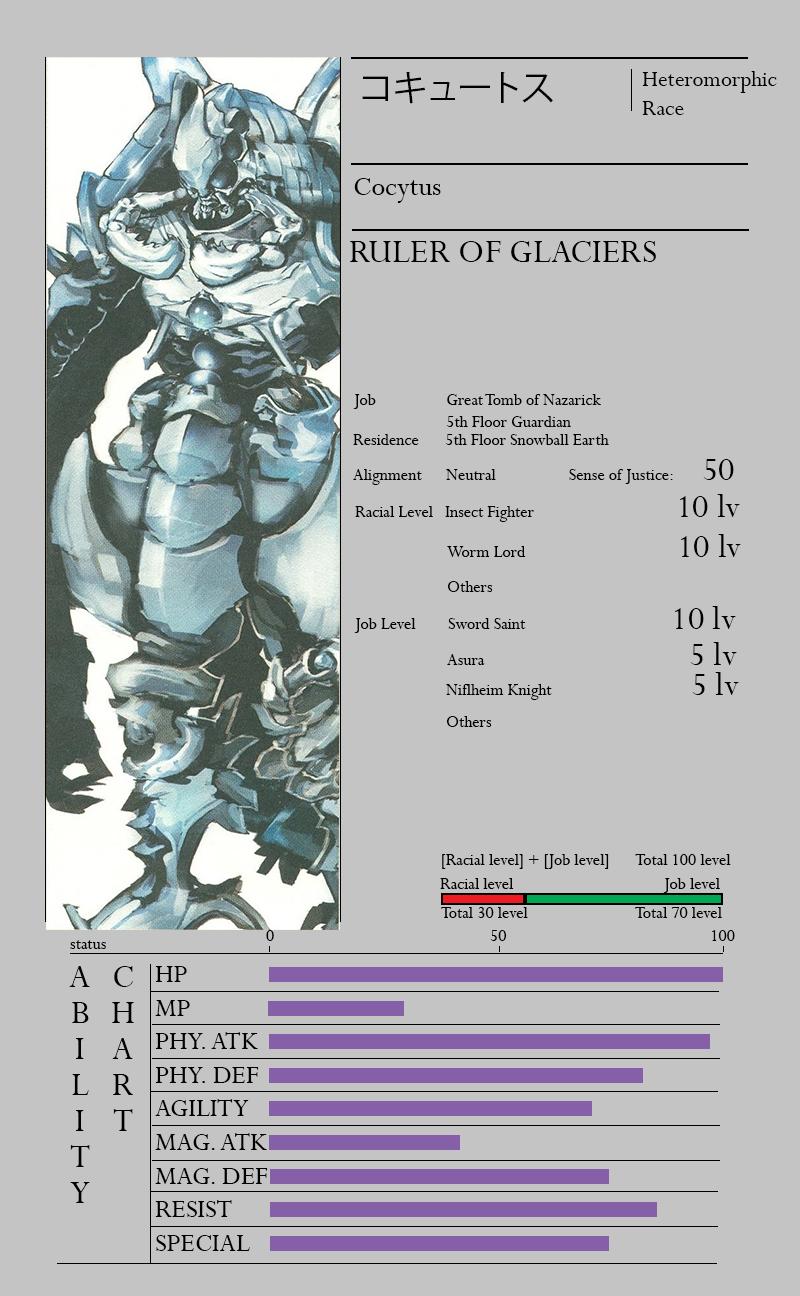 Overlord (Light Novel) Repsect Thread | Spacebattles Forums