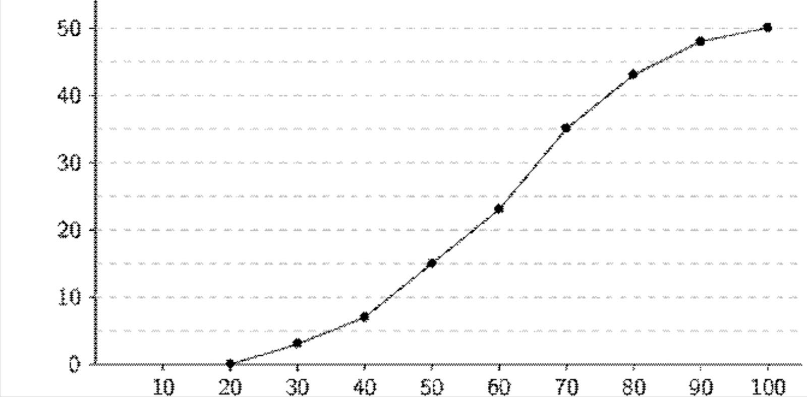 5 macam grafik paling mudah dalam menyajikan data statistika atau pictogram grafik gambar ccuart Gallery