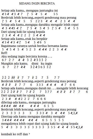 Not Angka Pianika Lagu Dewa 19 Sedang Ingin Bercinta